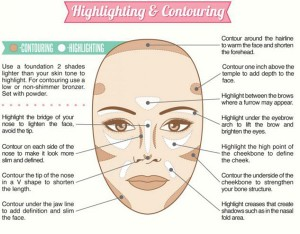 To highlight your beautiful facial features 2